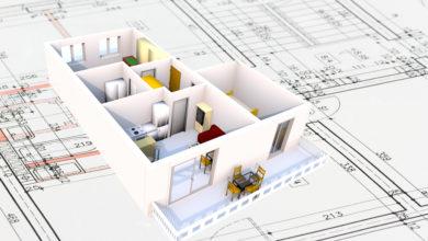 Photo of Bungalow bauen: Planung, Umsetzung und Vorteile
